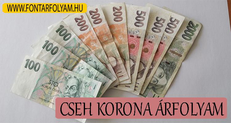 cseh korona árfolyam