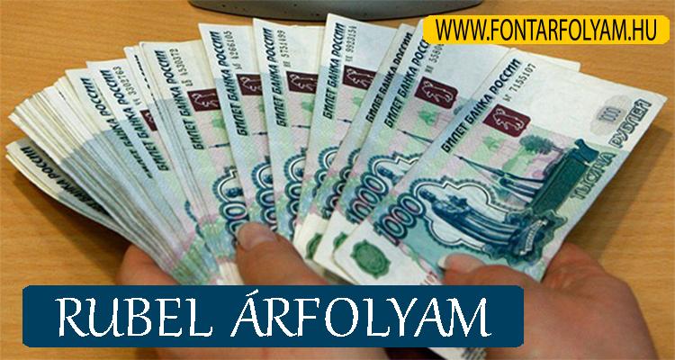rubel árfolyam